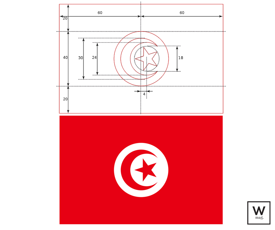 flag-tn-mesure.png